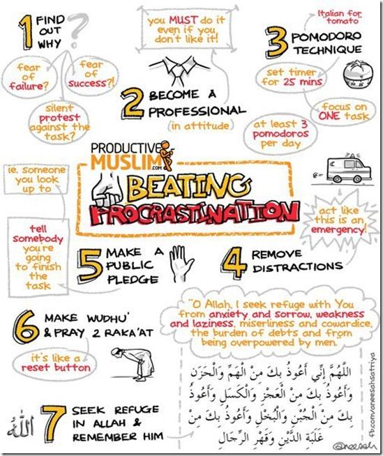 muslim-produktif